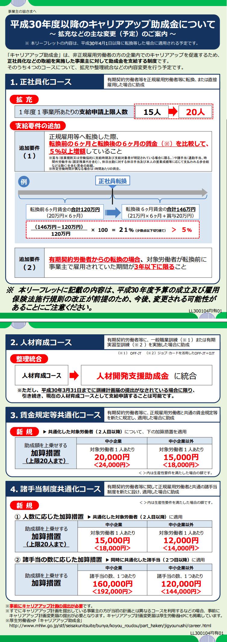 神戸でキャリアアップ助成金